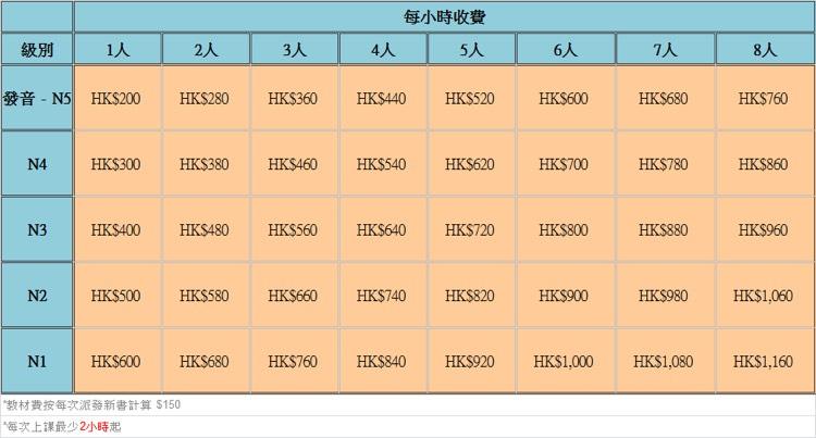 私人日語課程-價目表
