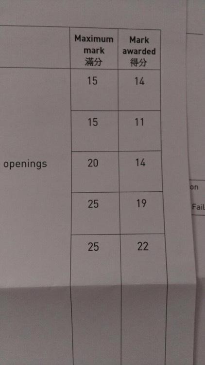 學生於八級樂理考試取得80分 merit