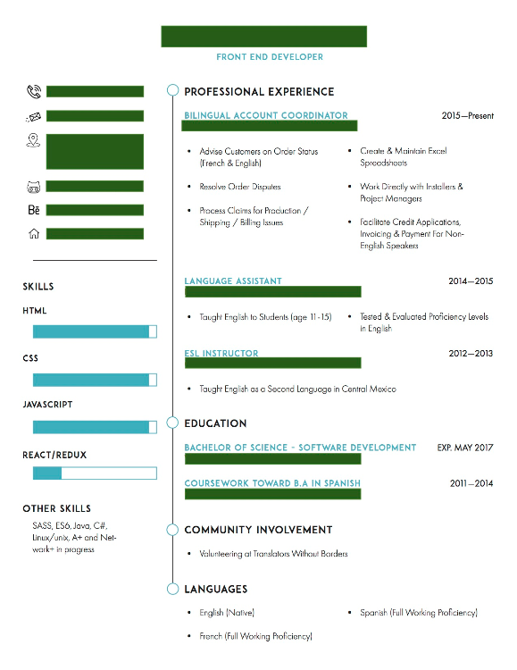 CV sample - fresh grads