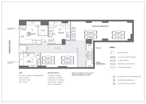 RESTAURANT layout planing