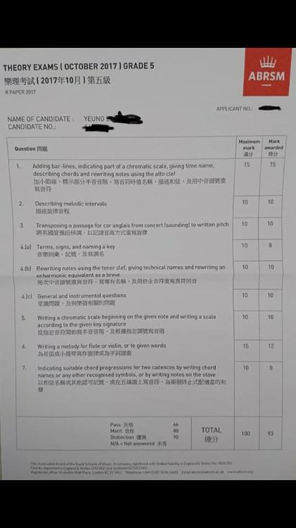 2017 年5級樂理學生成績